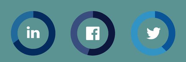 social-media-stats_linkedin_facebook_twitter_600x200