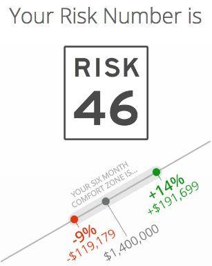 About the Risk Number – Riskalyze